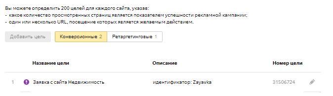 Настроенная цель событие на отправку заявки с форм сайта