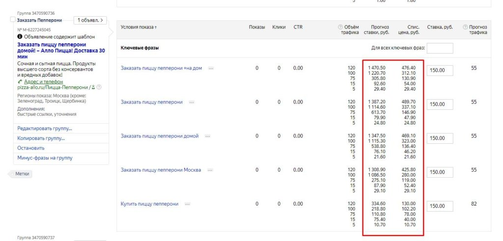 Примеры объявлений и цен на поиске Яндекса
